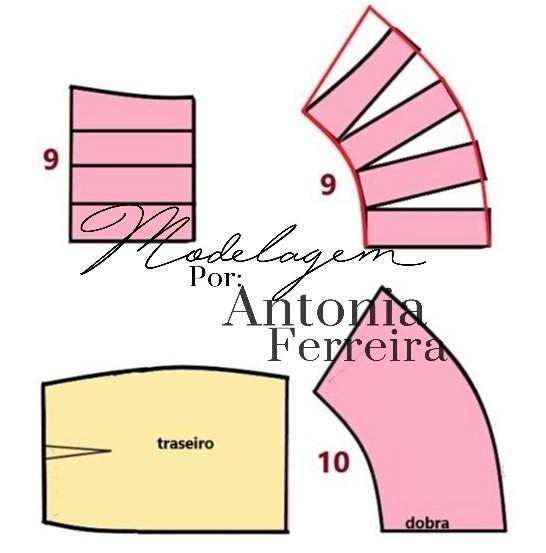 modelagem da variação da saia sino